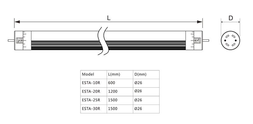 ESTA-R 尺寸 图