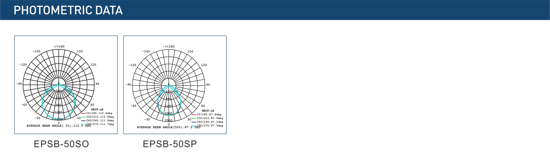 EPSB-S配光图